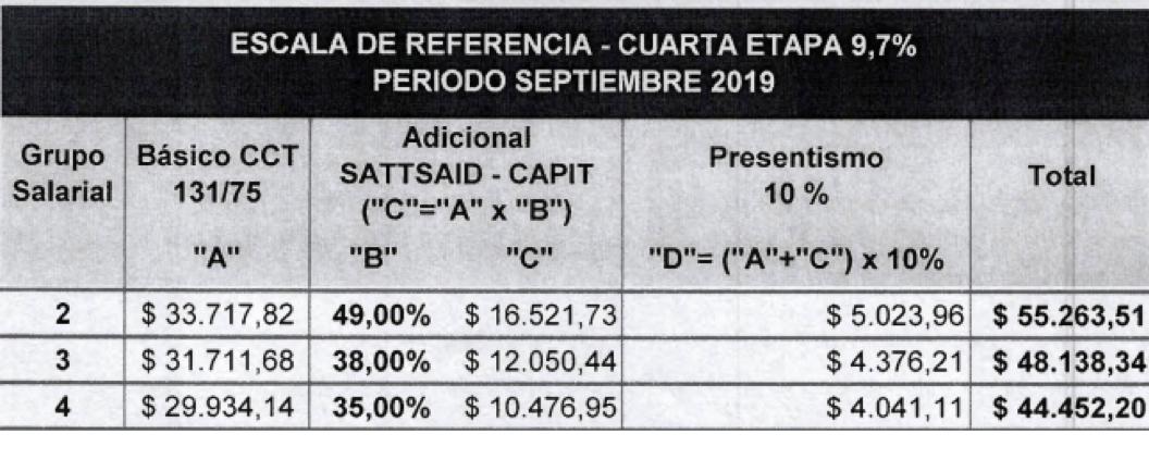 grafico-legislacion-Paritarias2019-001