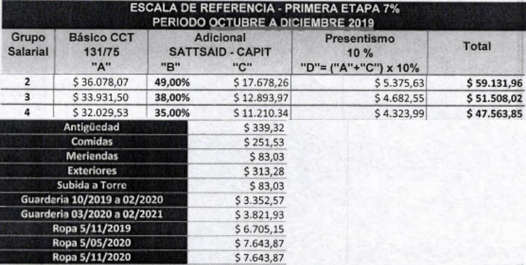 grafico-legislacion-Paritarias2019-002