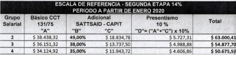 grafico-legislacion-Paritarias2019-003