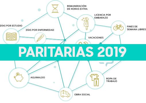 PARITARIAS DE TV PARA PRODUCTORAS