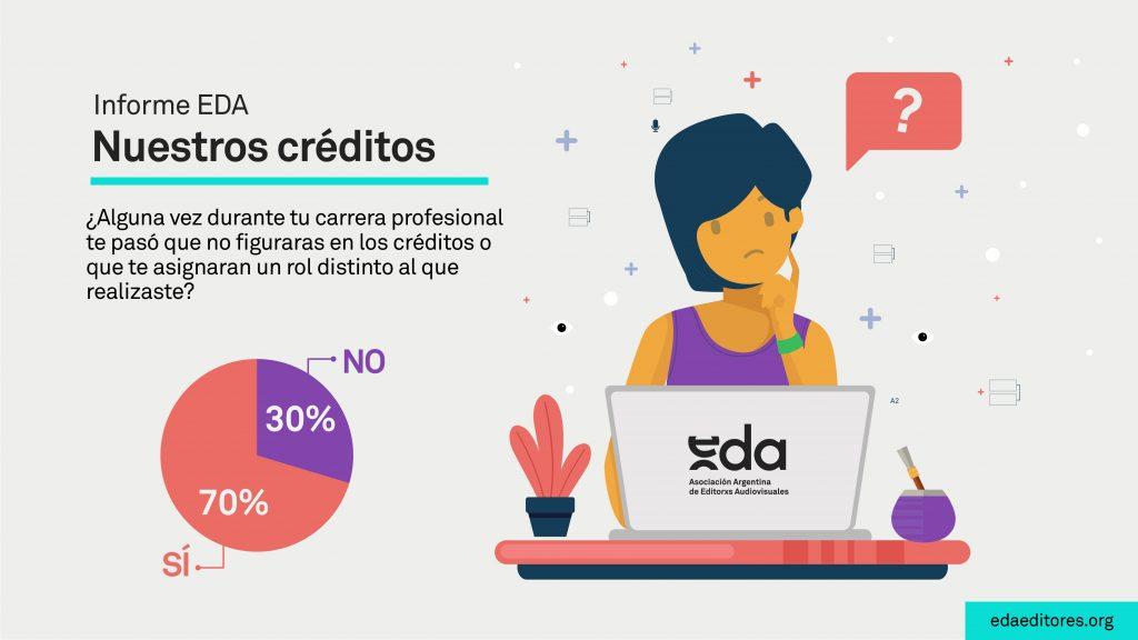 EDA creditos_mailchimp 02 - Jimena García Molt